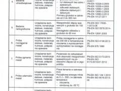 abcswiad-zakres-metod2