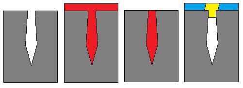 padania penetracyjne